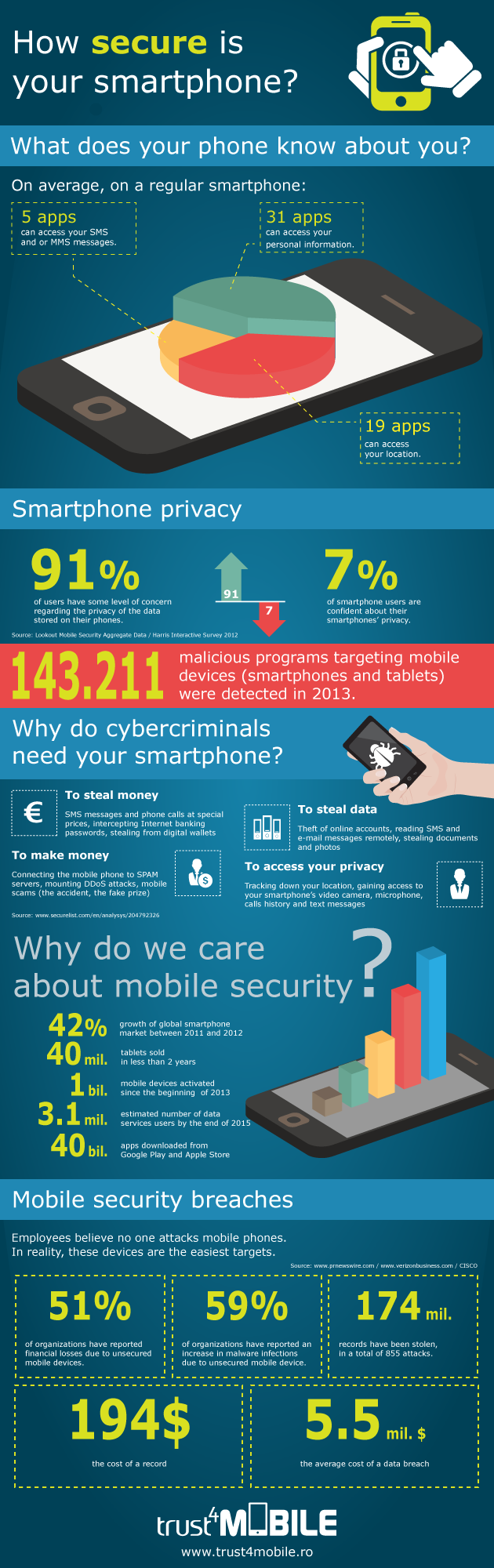 infographic-t4m-01-en